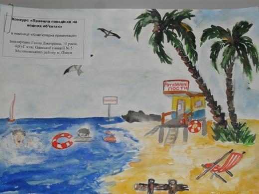 Рисунки спасатели на воде