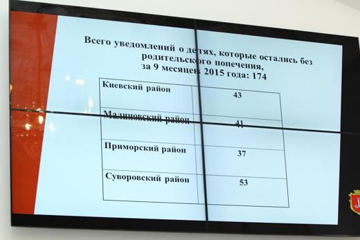 IMG_4371 Никому не нужны: в Одессе за год в роддомах бросили 24 малыша