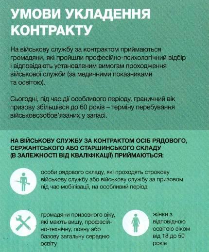 Картинки по запросу служба по контракту украина