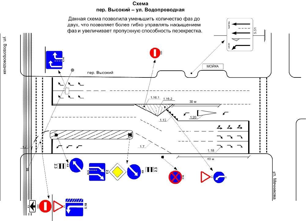 схема дорожных знаков москва карта производство